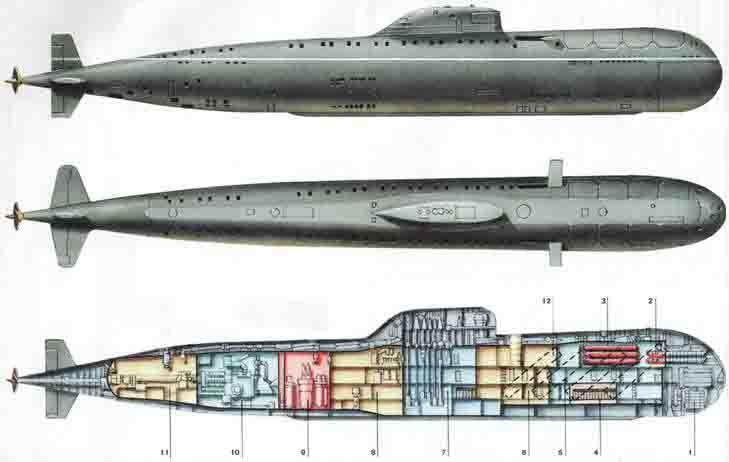 Крейсерская атомная подводная